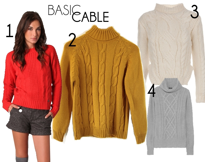 cable knit trend chicago fashion street style blog